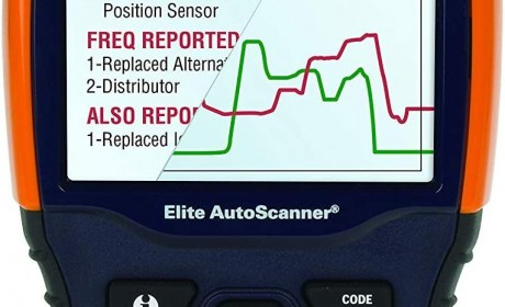 Best Actron Scanner CP9690 Elite OBD2 scan tool Review 2021[Update]