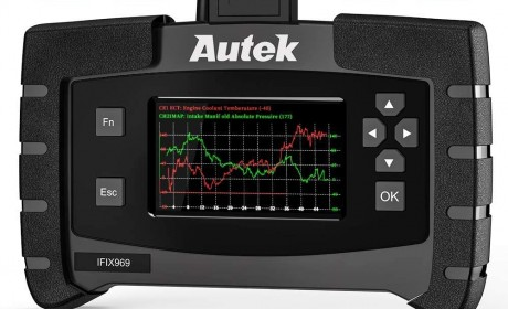 Best Autek IFIX 969 ECU Coding/Programming Scan Tool(Reviews or buying Guide) in 2021