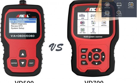 Best ANCEL VD700 Full System OBD2 Code Reader Scanner(Reviews and Buying Guide) 2021[Update]